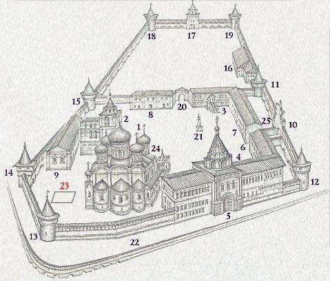 Ипатьевский монастырь схема