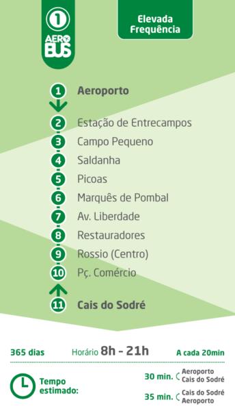 Espinha-Aerobus