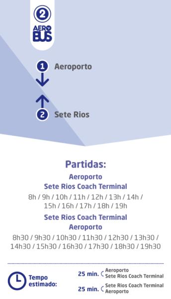 Espinha-Aerobus2